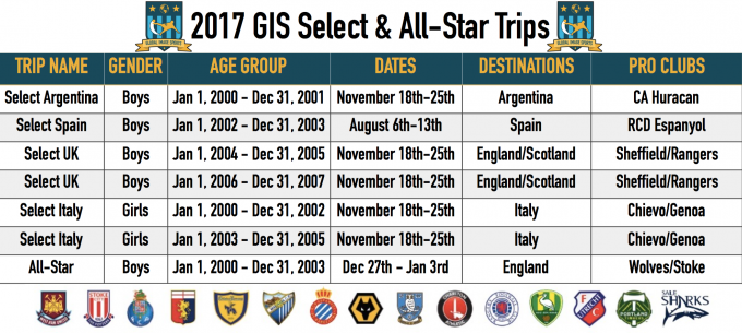 Image: Global Image Sports Announces 2017 Select & All-Star Tours!